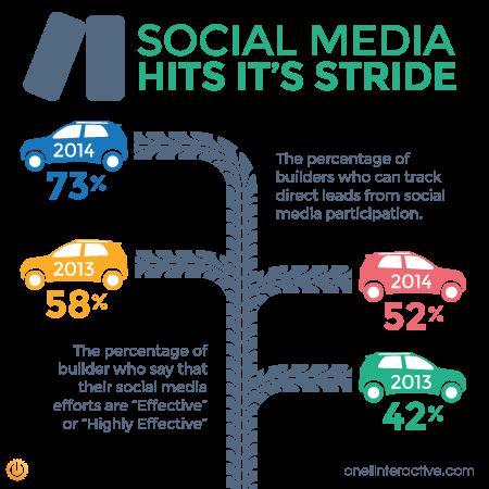 socialmedia-graph
